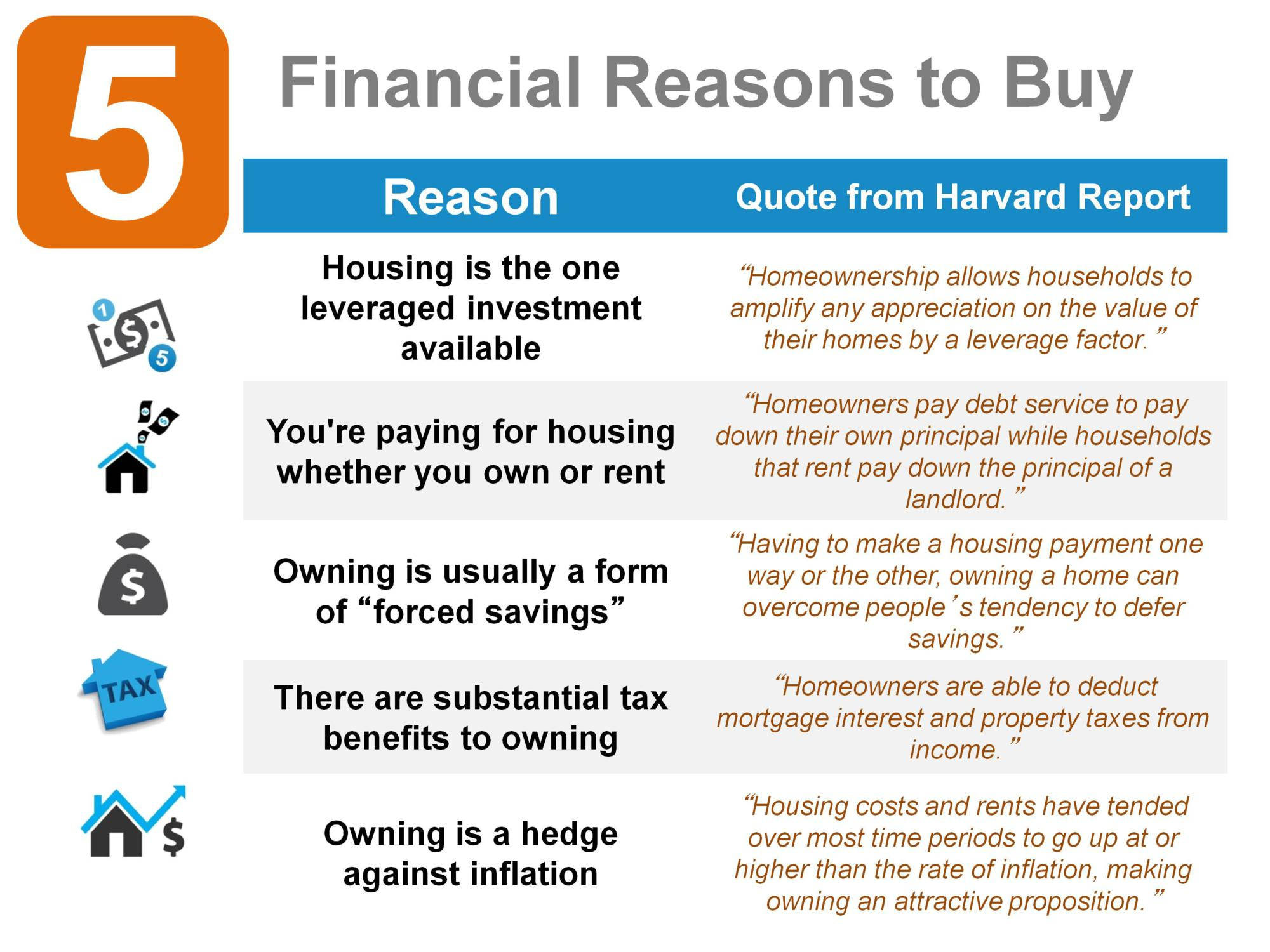 Renting vs Buying – 50 Things to Think About Before ...